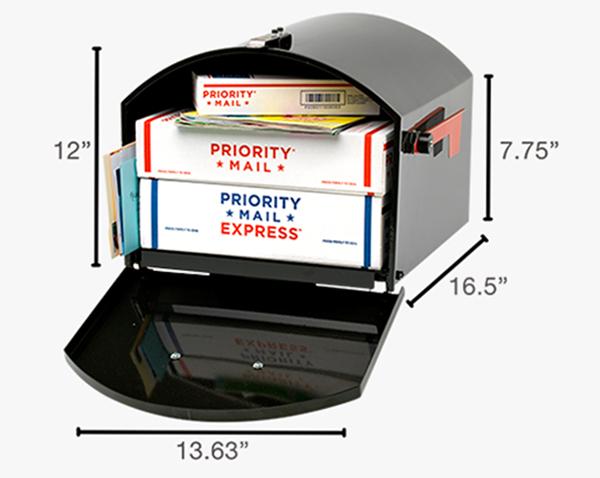 Dcv21 06 inbound mailbox