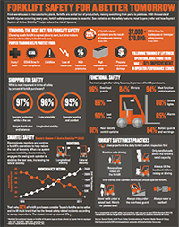 Infographic: Forklift Safety for a Better Tomorrow