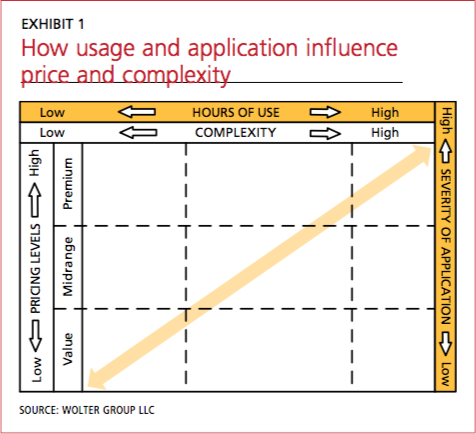 EXHIBIT 1 -