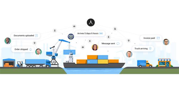 Turvo raises $60 million for supply chain collaboration and visibility platform