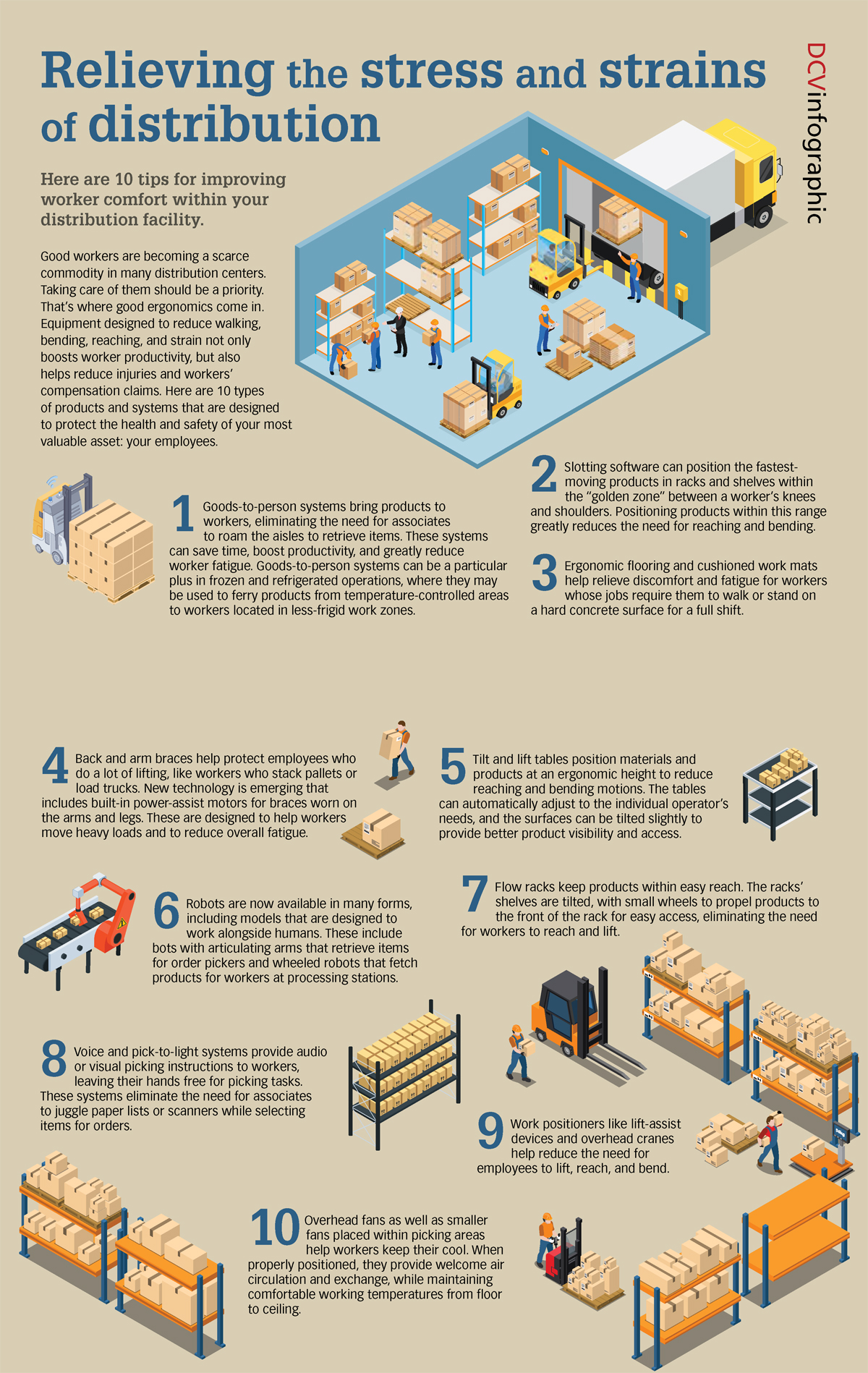 Here are 10 tips for improving worker comfort within your distribution facility.