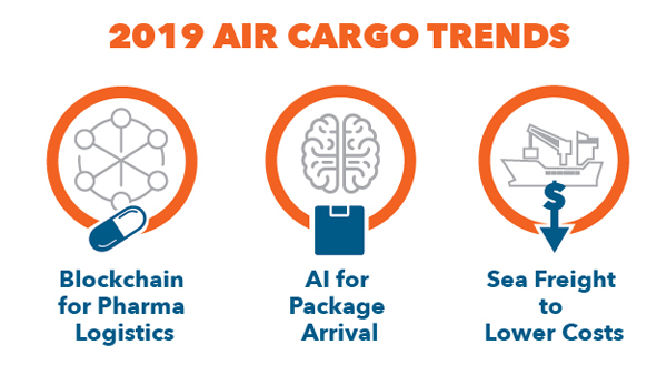 Three air cargo trends to watch in 2019