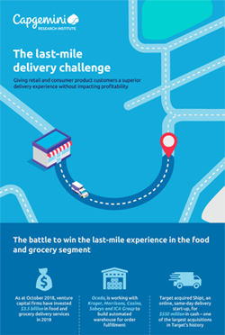 The last-mile delivery challenge