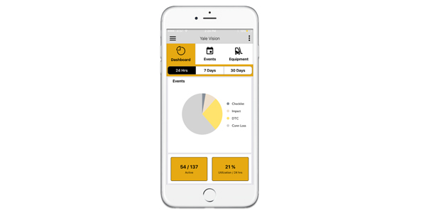 Yale Materials Handling launches Yale Vision mobile app