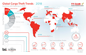 Infographic: Global Cargo Theft Trends 2018
