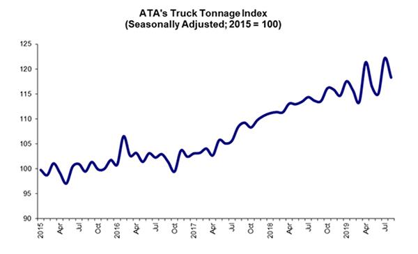 20190924news ata truck tonnage