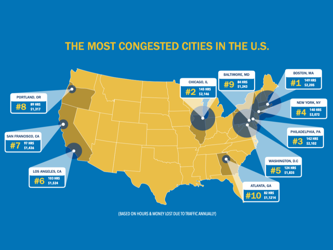 Map: Most Congested Cities in the U.S.