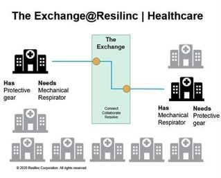 resilinc UPS hospital network