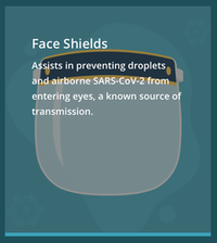 Face shield poster