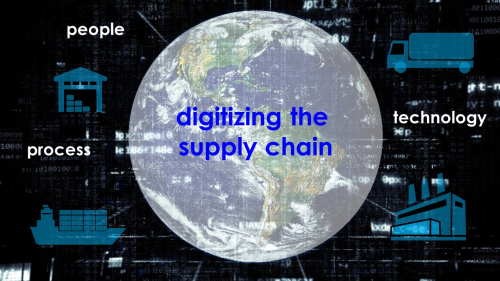 Chart: Digitizing the supply chain