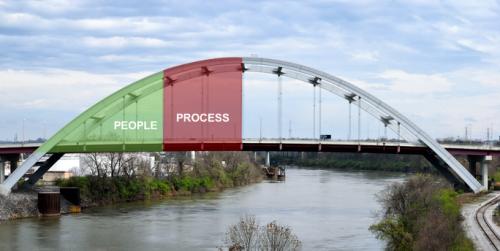Blog048e_Bridge_Process