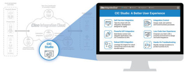 New Cleo Integration Cloud (CIC) Studio Brings Unprecedented Control to Enterprises