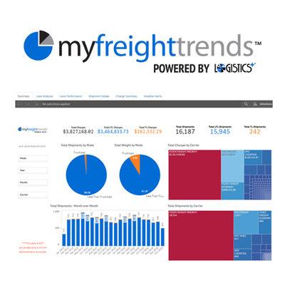 Logistics Plus Adds New MyFreightTrends Analytics Suite to eShipPlus