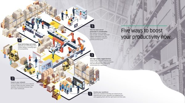 JLT Mobile Computers offers free guide on how to increase productivity in the warehouse