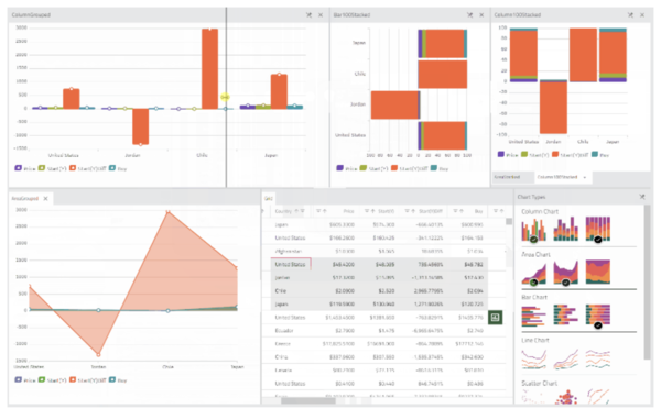 Infragistics Delivers Innovative New Features in Infragistics Ultimate 20.1 UX/UI Toolkit Release