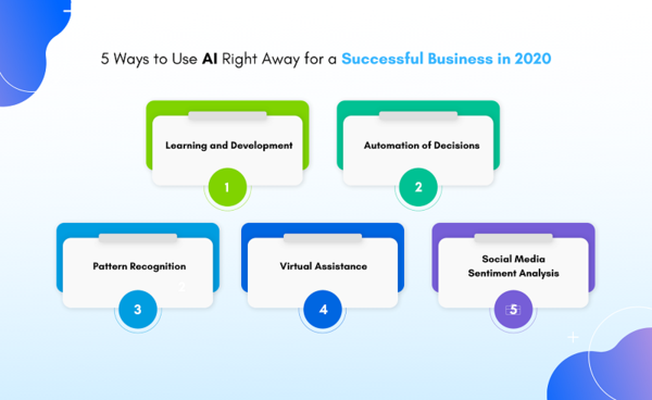 5 Ways Artificial Intelligence Can Improve Your Business Right Now